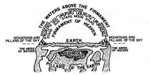 biblical_earth.jpg